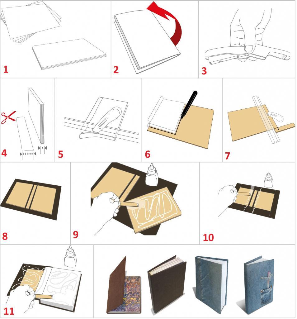 как сделать мягкую обложку для книги